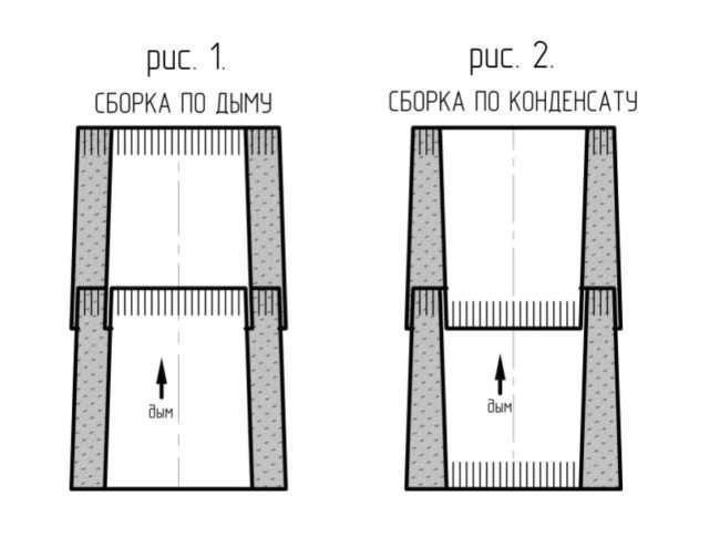 схема трубы дымохода