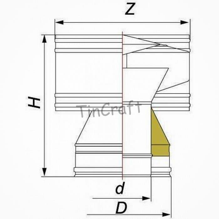 Размеры конуса с дефлектором